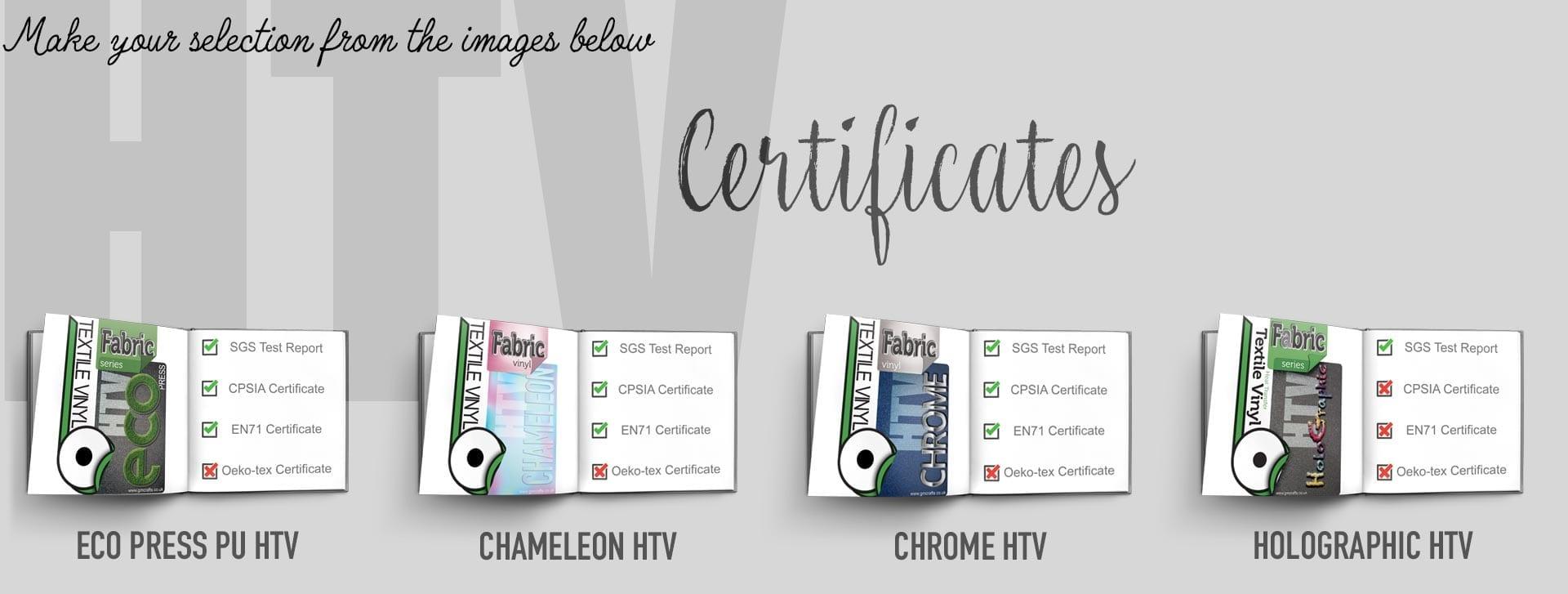 Desktop-HTV-Certificates-1