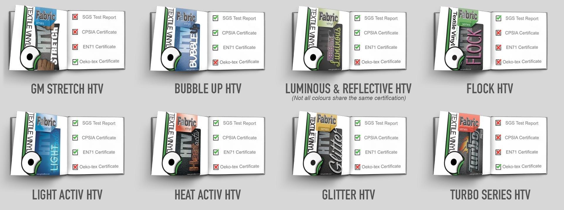Desktop-HTV-Certificates-2