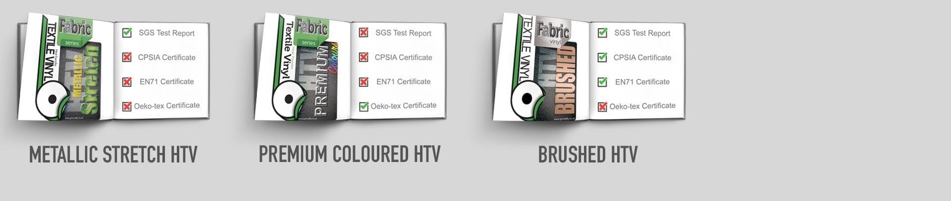Desktop-HTV-Certificates-3