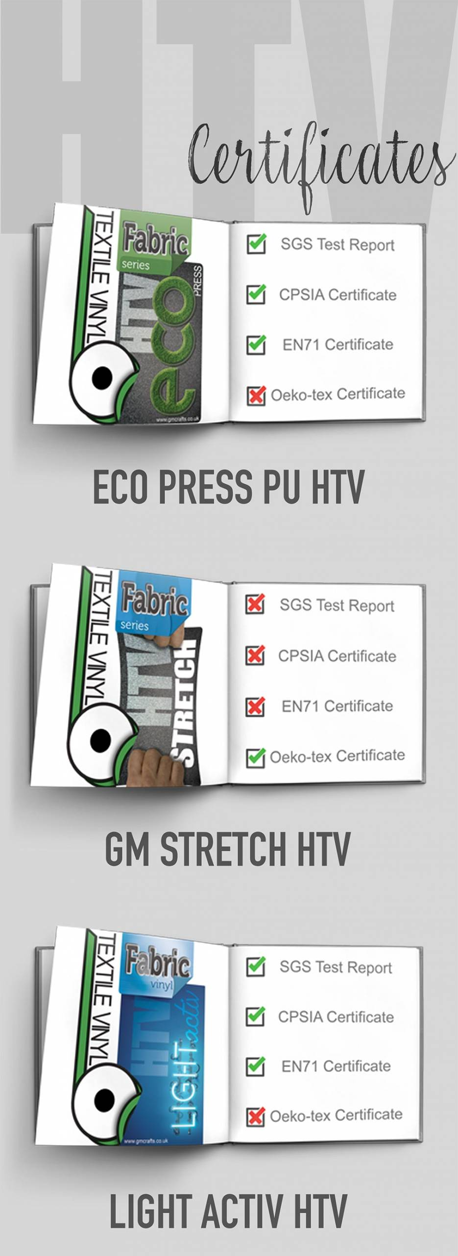 Mobile-HTV-Certificates-1
