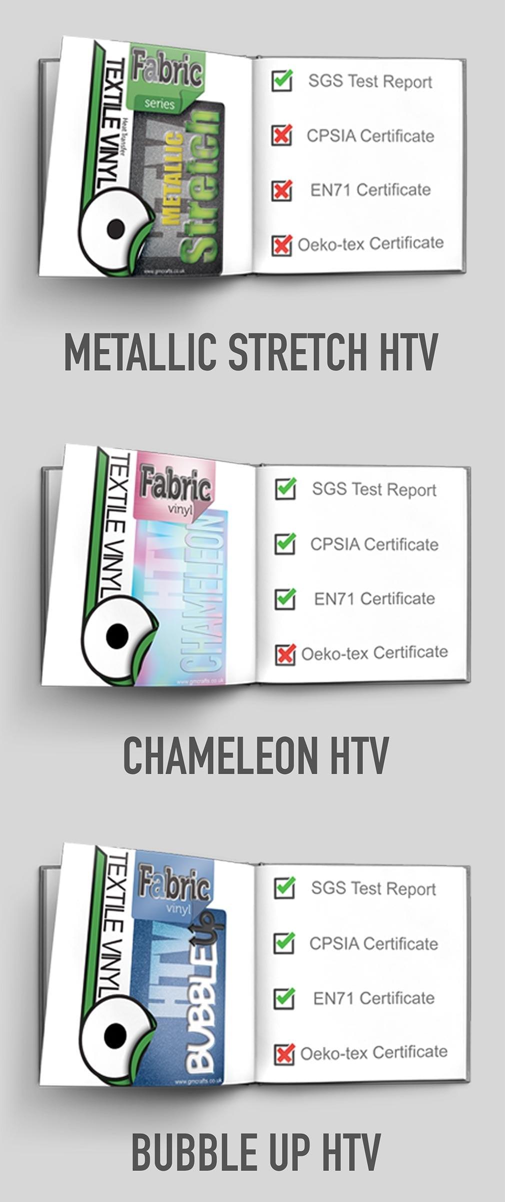 Mobile-HTV-Certificates-2