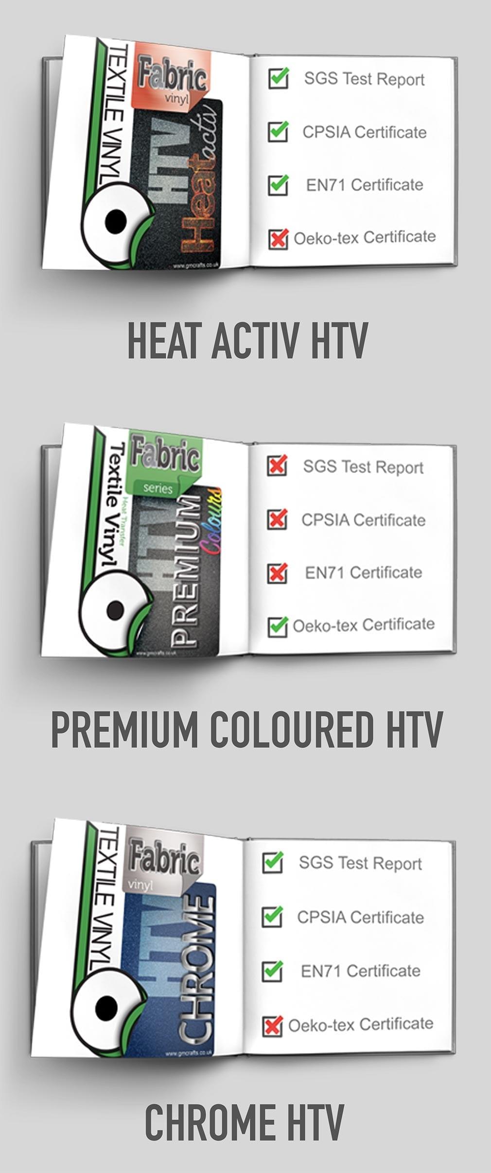 Mobile-HTV-Certificates-3
