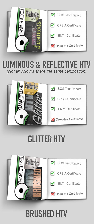 Mobile-HTV-Certificates-4